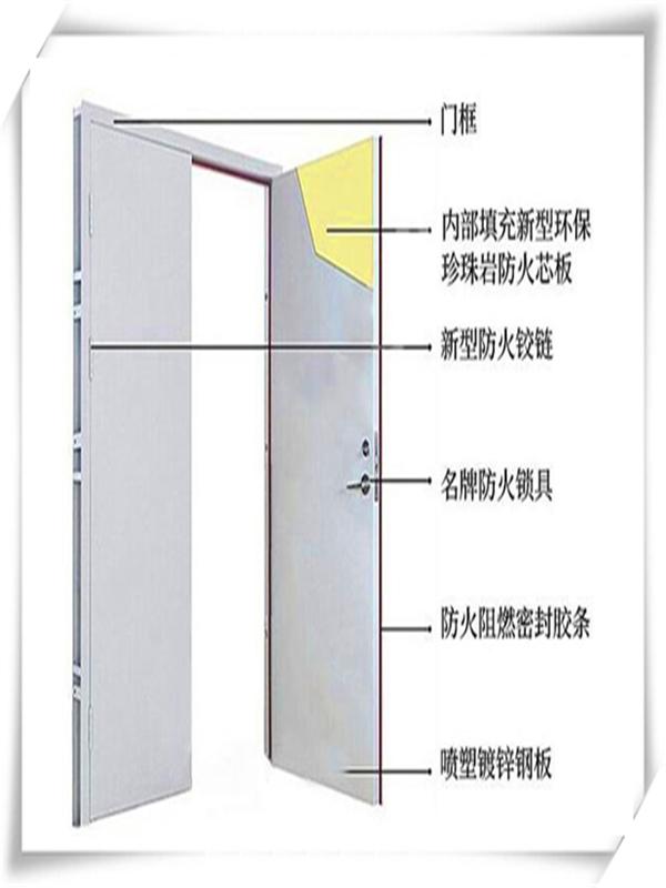 鋼質抗風壓防火門